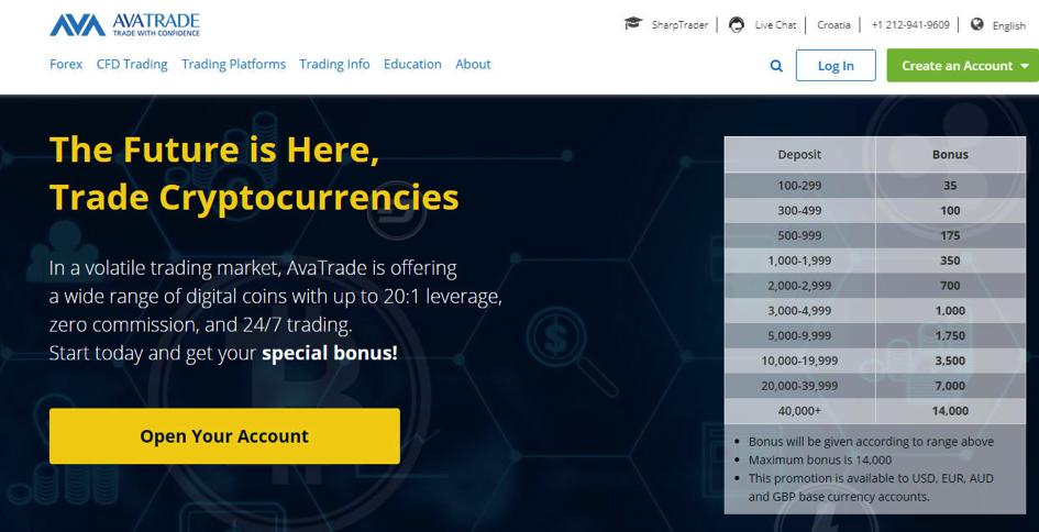 bitcoin trading avatrade